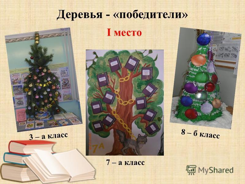 Деревья - «победители» I место 8 – б класс 7 – а класс 3 – а класс