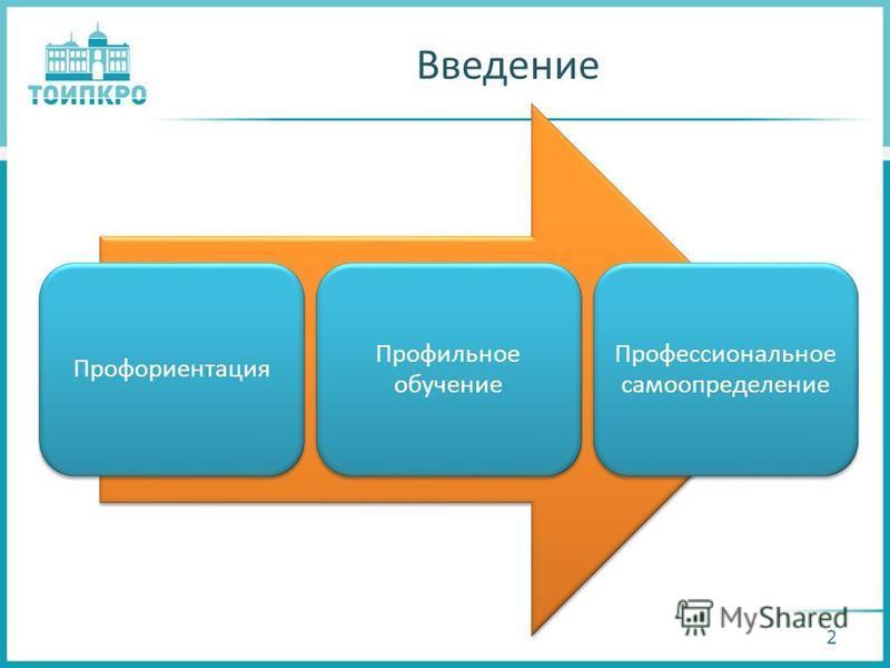 Профориентация Профильное обучение Профессиональное самоопределение 2 Введение
