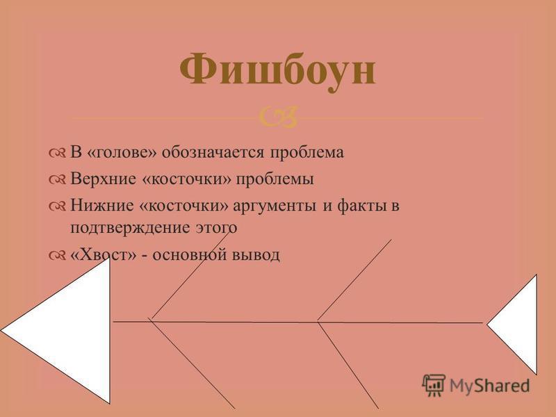 В « голове » обозначается проблема Верхние « косточки » проблемы Нижние « косточки » аргументы и факты в подтверждение этого « Хвост » - основной вывод Фишбоун