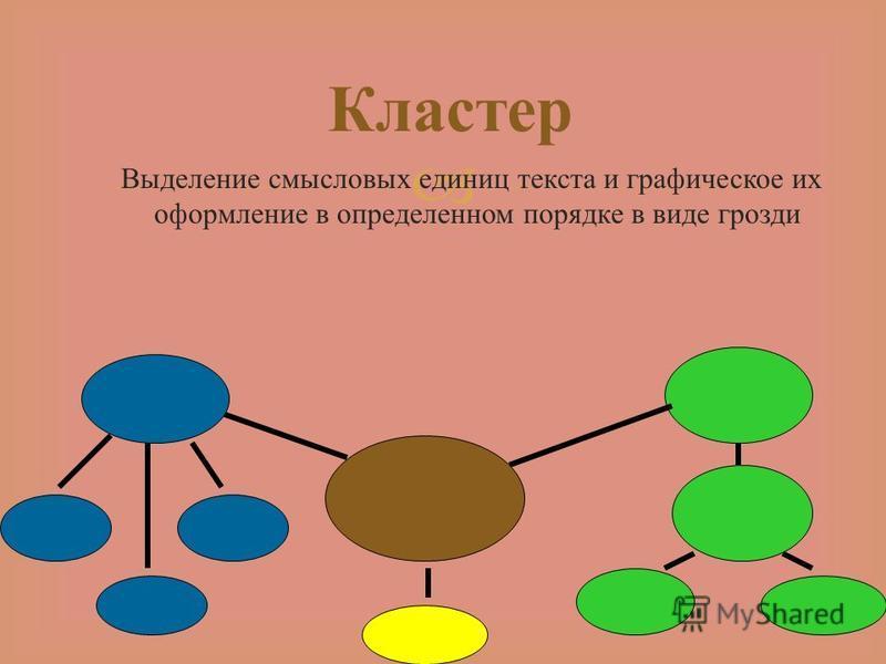 Выделение смысловых единиц текста и графическое их оформление в определенном порядке в виде грозди Кластер