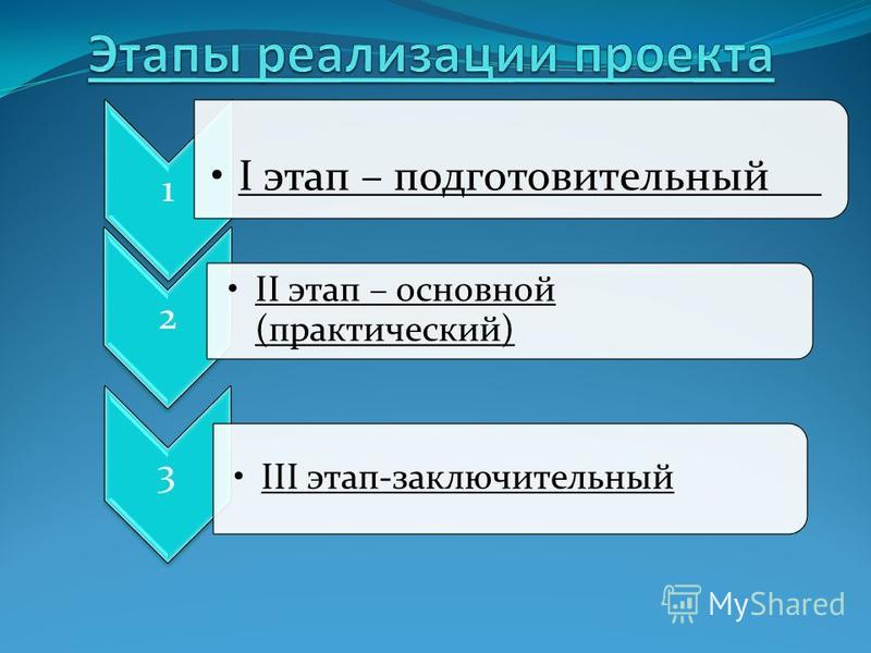 1 I этап – подготовительный 2 II этап – основной (практический) 3 III этап-заключительный