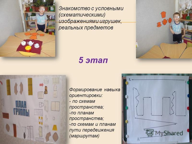 Знакомство с условными (схематическими) изображениями игрушек, реальных предметов Формирование навыка ориентировки: - по схемам пространства; -по планам пространства; -по схемам и планам пути передвижения (маршрутам) 5 этап