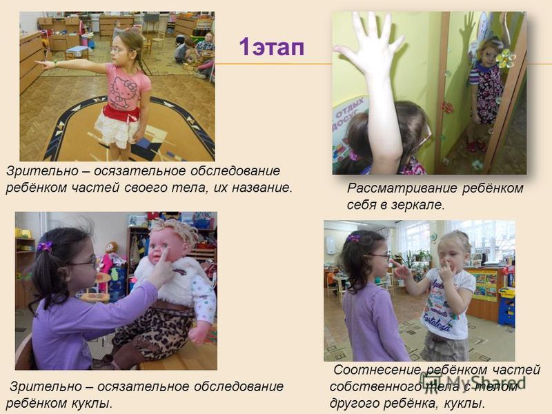 1 этап Соотнесение ребёнком частей собственного тела с телом другого ребёнка, куклы. Зрительно – осязательное обследование ребёнком куклы. Зрительно – осязательное обследование ребёнком частей своего тела, их название. Рассматривание ребёнком себя в