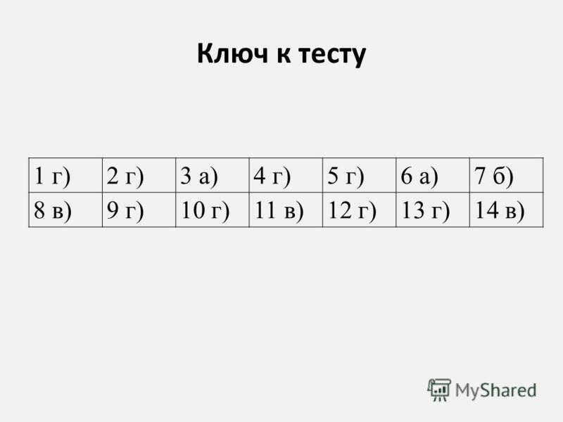 Ключ к тесту 1 г)2 г)3 а)4 г)5 г)6 а)7 б) 8 в)9 г)10 г)11 в)12 г)13 г)14 в)