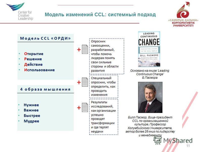 11 Модель изменений CCL: системный подход