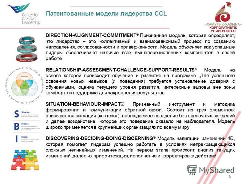 9 Патентованные модели лидерства CCL DIRECTION-ALIGNMENT-COMMITMENT ® Признанная модель, которая определяет, что лидерство – это коллективный и взаимозависимый процесс по созданию направления, согласованности и приверженности. Модель объясняет, как у