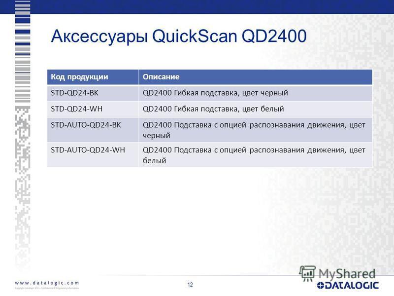 Аксессуары QuickScan QD2400 12 Код продукции Описание STD-QD24-BKQD2400 Гибкая подставка, цвет черный STD-QD24-WHQD2400 Гибкая подставка, цвет белый STD-AUTO-QD24-BKQD2400 Подставка с опцией респознавания движения, цвет черный STD-AUTO-QD24-WHQD2400
