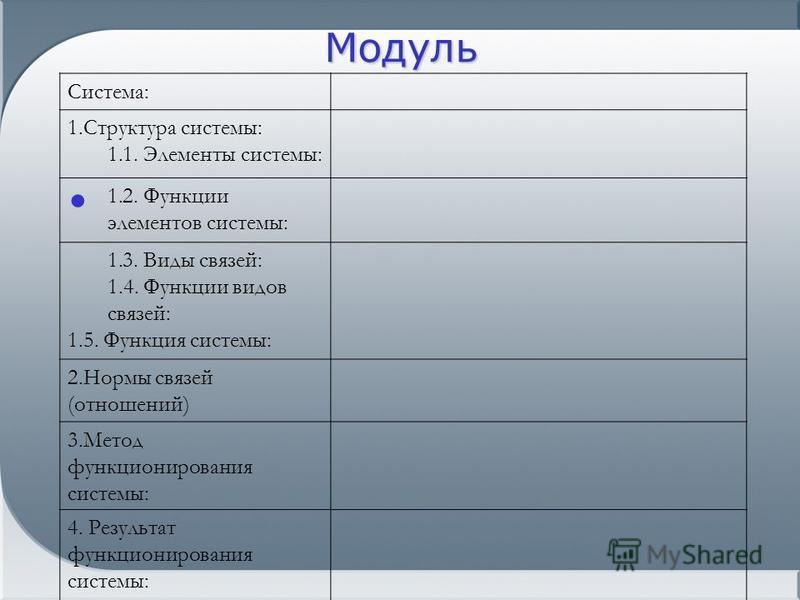 Модуль Система: 1. Структура системы: 1.1. Элементы системы: 1.2. Функции элементов системы: 1.3. Виды связей: 1.4. Функции видов связей: 1.5. Функция системы: 2. Нормы связей (отношений) 3. Метод функционирования системы: 4. Результат функционирован
