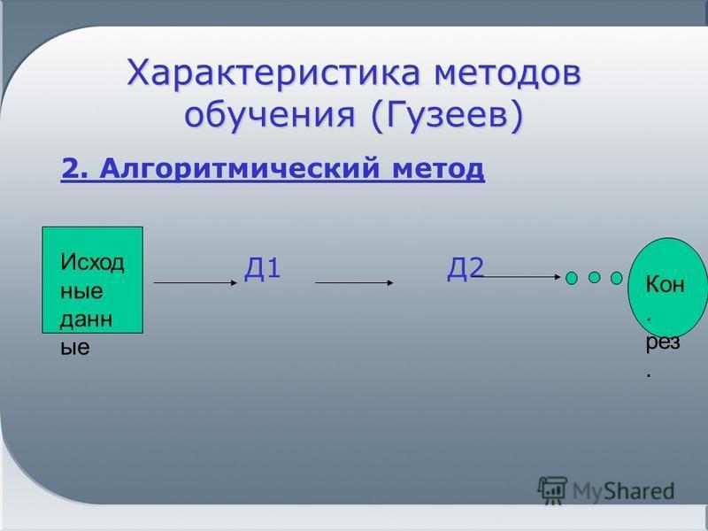 Характеристика методов обучения (Гузеев) 2. Алгоритмический метод Д1 Д2 Дn Исход ные данн ые Кон. рез.