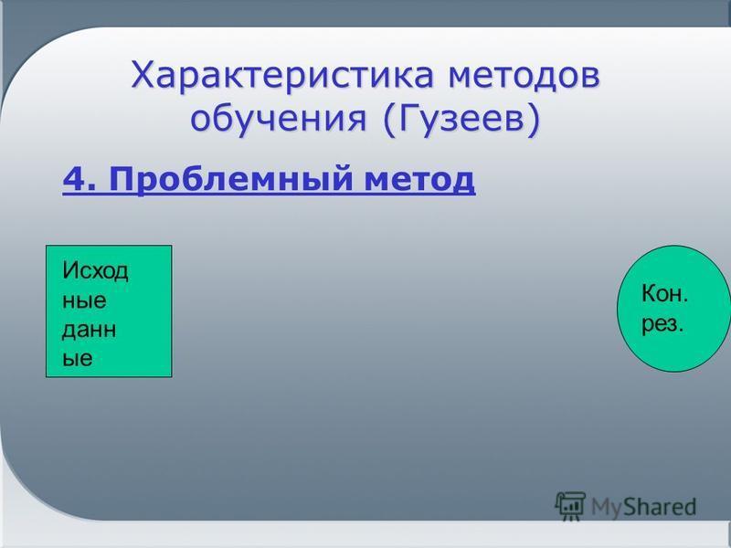 Характеристика методов обучения (Гузеев) 4. Проблемный метод Исход ные данн ые Кон. рез.
