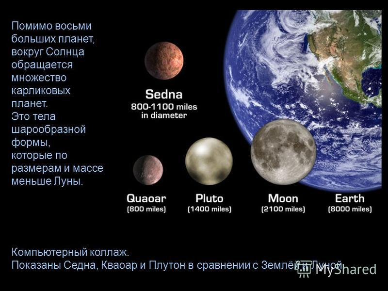 Помимо восьми больших планет, вокруг Солнца обращается множество карликовых планет. Это тела шарообразной формы, которые по размерам и массе меньше Луны. Компьютерный коллаж. Показаны Седна, Кваоар и Плутон в сравнении с Землёй и Луной.