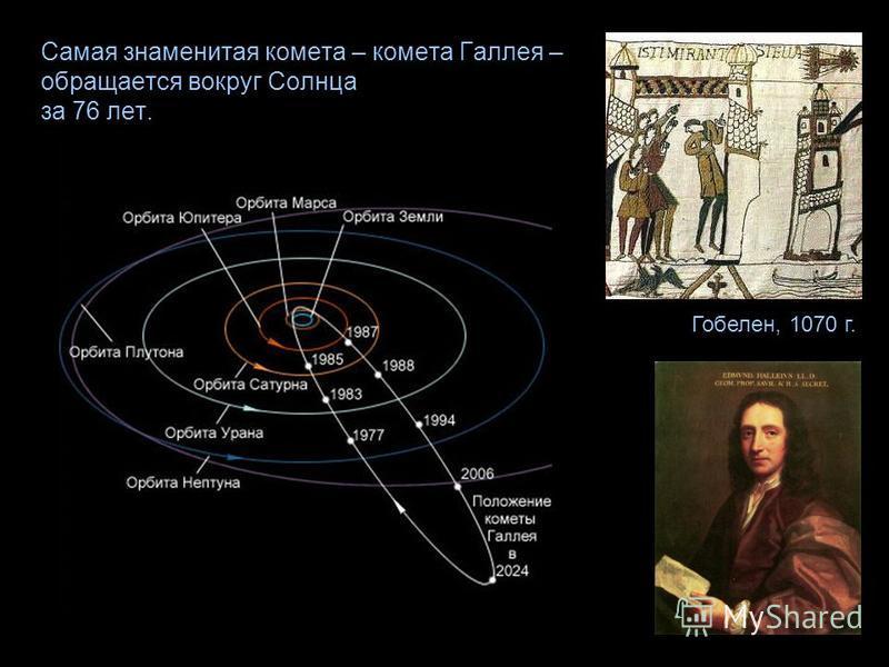 Самая знаменитая комета – комета Галлея – обращается вокруг Солнца за 76 лет. Гобелен, 1070 г.