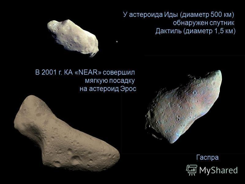 В 2001 г. КА «NEAR» совершил мягкую посадку на астероид Эрос Гаспра У астероида Иды (диаметр 500 км) обнаружен спутник Дактиль (диаметр 1,5 км)
