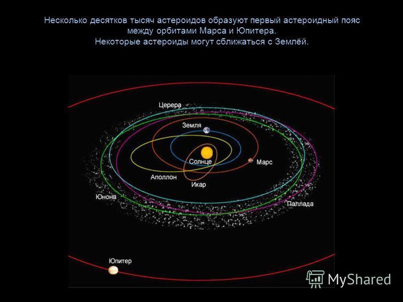 Несколько десятков тысяч астероидов образуют первый астероидный пояс между орбитами Марса и Юпитера. Некоторые астероиды могут сближаться с Землёй.