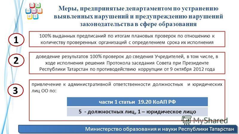 Министерство образования и науки Республики Татарстан 31 Меры, предпринятые департаментом по устранению выявленных нарушений и предупреждению нарушений законодательства в сфере образования 100% выданных предписаний по итогам плановых проверок по отно