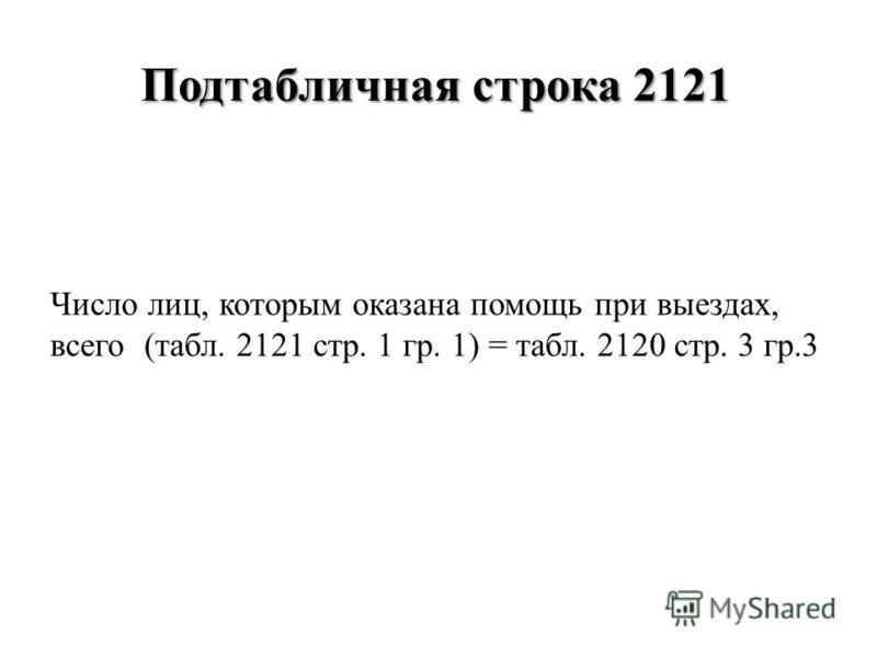 Подтабличная строка 2121 Число лиц, которым оказана помощь при выездах, всего (табл. 2121 стр. 1 гр. 1) = табл. 2120 стр. 3 гр.3