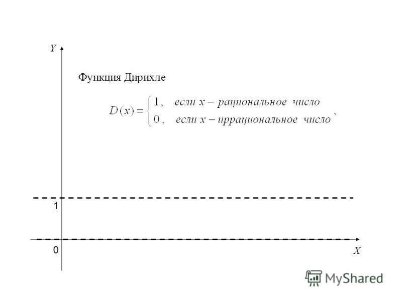 Функция Дирихле X Y 1 0