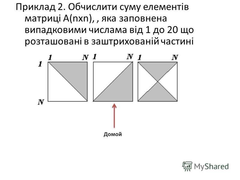Приклад 2. Обчислити суму элементів матриці А(nxn),, яка заповнена випадковими числама від 1 до 20 що розташовані в заштрихованій частині Домой