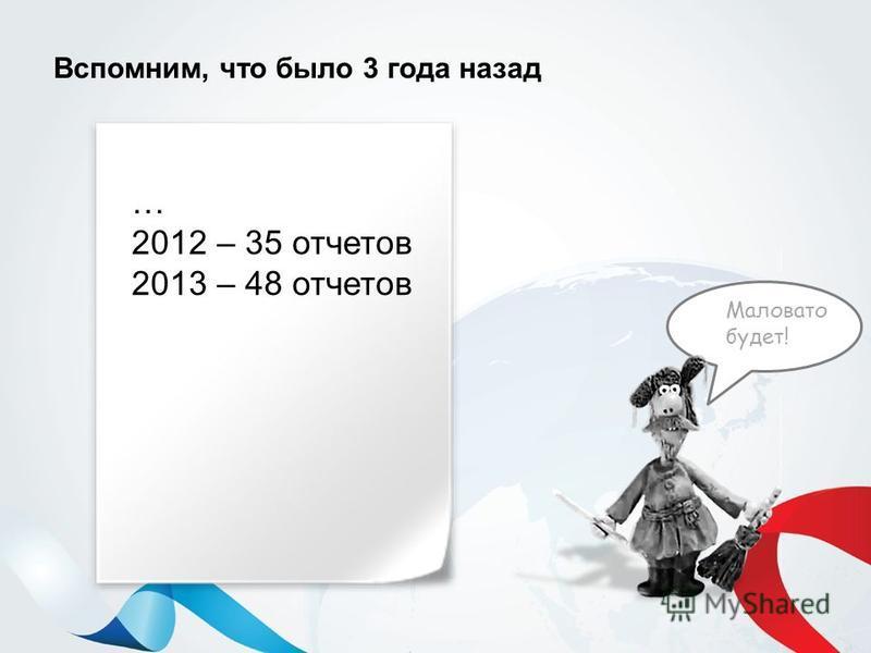 Вспомним, что было 3 года назад … 2012 – 35 отчетов 2013 – 48 отчетов Маловато будет!