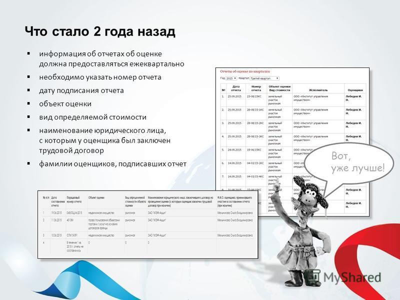информация об отчетах об оценке должна предоставляться ежеквартально необходимо указать номер отчета дату подписания отчета объект оценки вид определяемой стоимости наименование юридического лица, с которым у оценщика был заключен трудовой договор фа