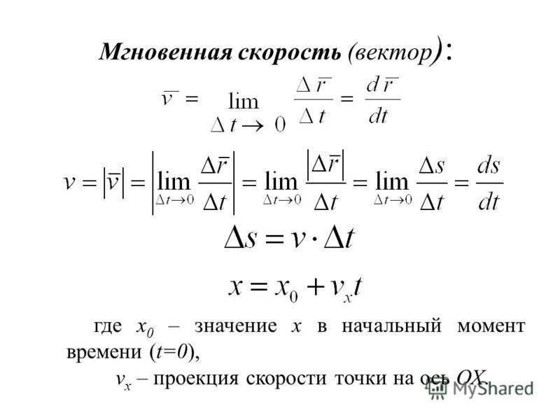Мгновенная скорость (вектор ): где х 0 – значение х в начальный момент времени (t=0), v х – проекция скорости точки на ось ОХ.