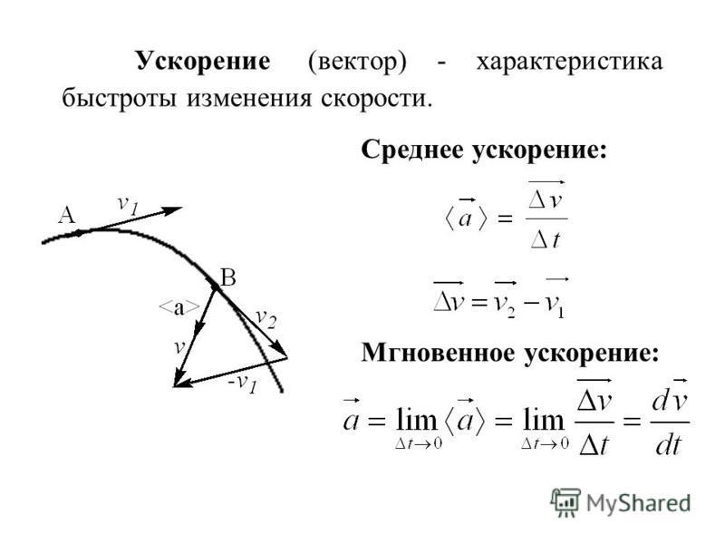 Ускорение (вектор) - характеристика быстроты изменения скорости. Среднее ускорение: Мгновенное ускорение: