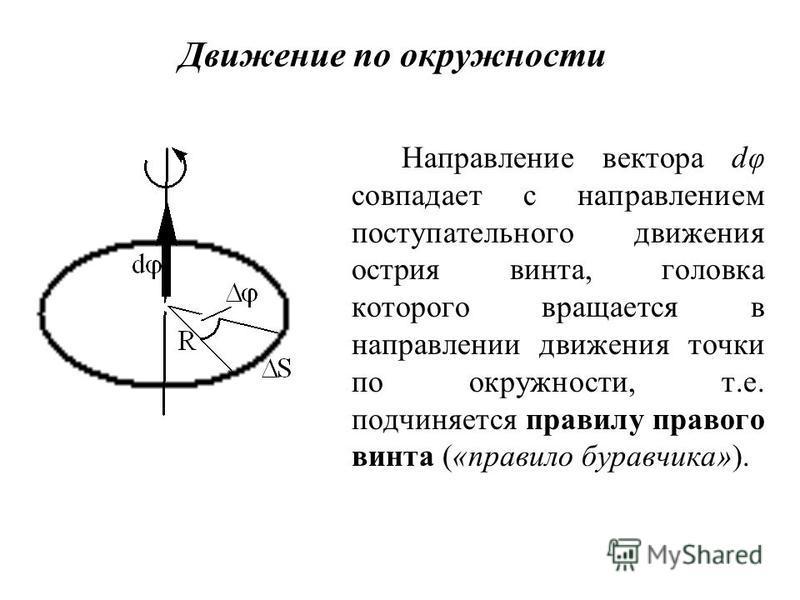 Движение по окружности Направление вектора dφ совпадает с направлением поступательного движения острия винта, головка которого вращается в направлении движения точки по окружности, т.е. подчиняется правилу правого винта («правило буравчика»).