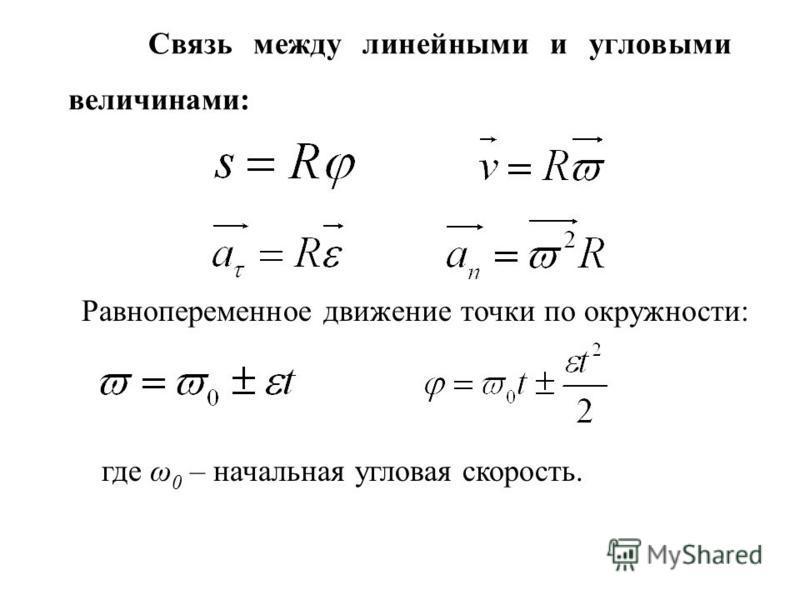 Связь между линейными и угловыми величинами: Равнопеременное движение точки по окружности: где ω 0 – начальная угловая скорость.