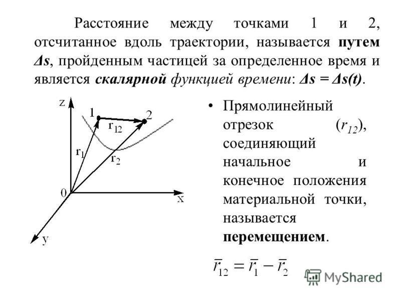 Расстояние между точками 1 и 2, отсчитанное вдоль траектории, называется путем Δs, пройденным частицей за определенное время и является скалярной функцией времени: Δs = Δs(t). Прямолинейный отрезок (r 12 ), соединяющий начальное и конечное положения