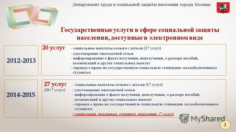 Государственные услугги в сфере социальной защиты населения, доступные в электронном виде Департамент труда и социальной защиты населения города Москвы 2012-2013 20 услугг 20 услугг - социальные выплаты семьям с детьми (17 услугг) - удостоверение мно