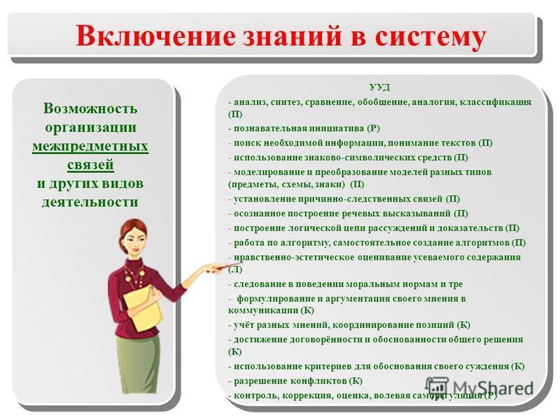 Включение знаний в систему УУД - анализ, синтез, сравнение, обобщение, аналогия, классификация (П) - познавательная инициатива (Р) - поиск необходимой информации, понимание текстов (П) - использование знаково-символических средств (П) - моделирование
