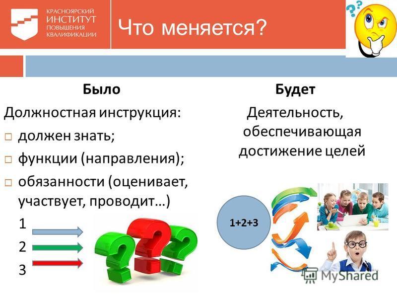 Что меняется? Было Должностная инструкция : должен знать ; функции ( направления ); обязанности ( оценивает, участвует, проводит …) 1 2 3 Будет Деятельность, обеспечивающая достижение целей 1+2+3