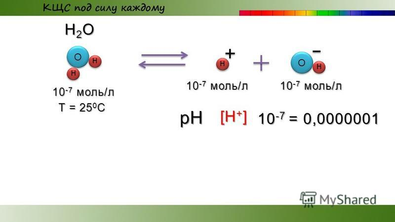 Н2ОН2ОН2ОН2О О н н О н 10 -7 моль/л T = 25 0 С 10 -7 моль/л н рН 10 -7 = 0,0000001 [H + ]