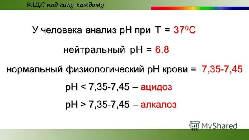 Т = 37 0 С У человека анализ рН при нейтральный рН = 6.8 нормальный физиологический рН крови = 7,35-7,45 рН < 7,35-7,45 – ацидоз рН > 7,35-7,45 – алкалоз
