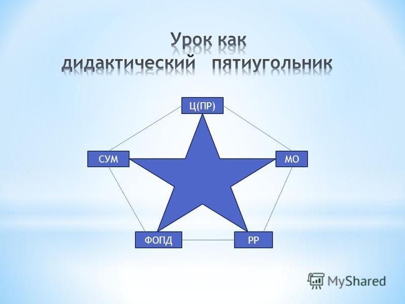 МО СУМ ФОПДРР Ц(ПР)