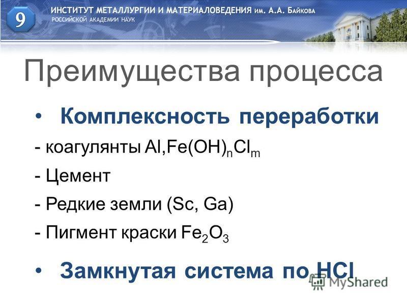 Преимущества процесса Комплексность переработки - коагулянты Al,Fe(OH) n Cl m - Цемент - Редкие земли (Sc, Ga) - Пигмент краски Fe 2 O 3 Замкнутая система по HCl