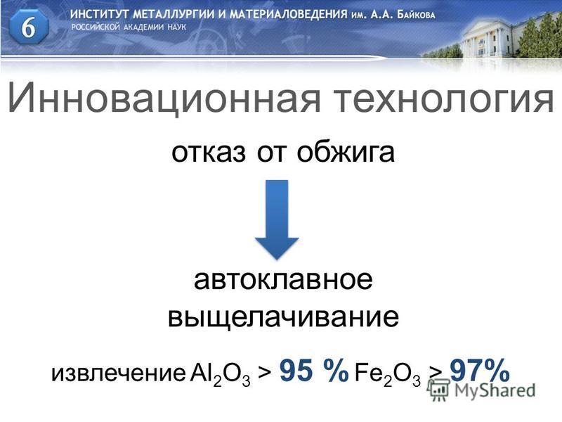 извлечение Al 2 O 3 > 95 % Fe 2 O 3 > 97% отказ от обжига автоклавное выщелачивание Инновационная технология