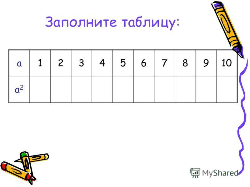Заполните таблицу: а 12345678910 а 2 а 2