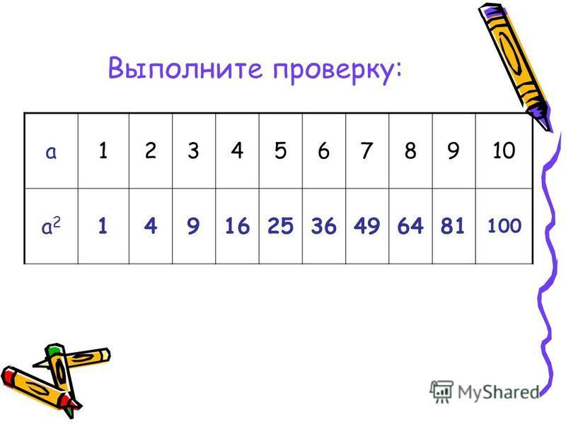 Выполните проверку: а 12345678910 а 2 а 2 149162536496481 100