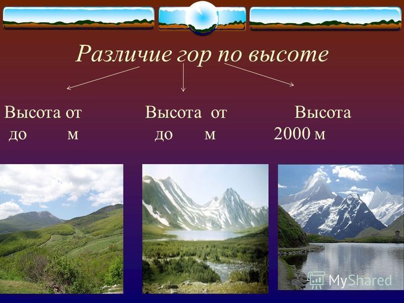 Различие гор по высоте Высота от Высота от Высота до м до м 2000 м