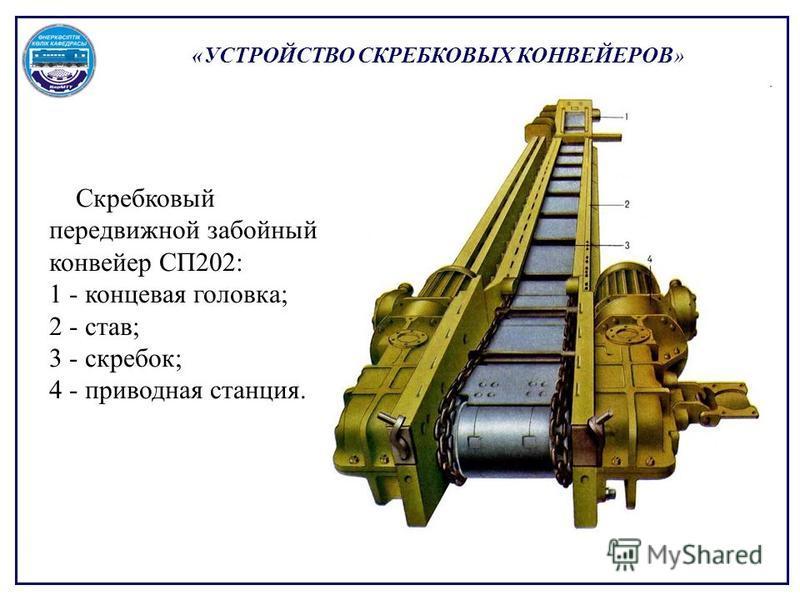 «УСТРОЙСТВО СКРЕБКОВЫХ КОНВЕЙЕРОВ» Скребковый передвижной забойный конвейер СП202: 1 - концевая головка; 2 - став; 3 - скребок; 4 - приводная станция.