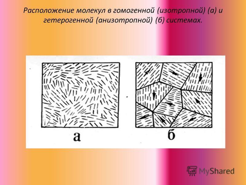 Расположение молекул в гомогенной (изотропной) (а) и гетерогенной (анизотропной) (б) системах.