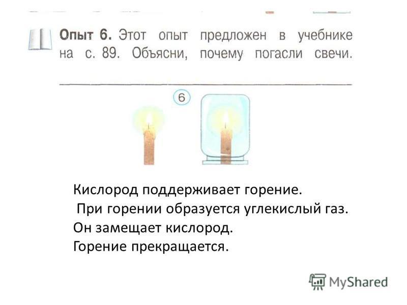 Кислород поддерживает горение. При горении образуется углекислый газ. Он замещает кислород. Горение прекращается.