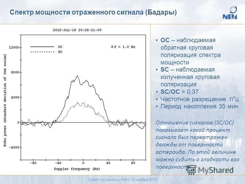 Спектр мощности отраженного сигнала (Бадары) OC – наблюдаемая обратная круговая поляризация спектра мощности SC – наблюдаемая излученная круговая поляризация SC/OC = 0.37 Частотное разрешение 1Гц Период накопления 35 мин Отношение сигналов (SC/OC) по