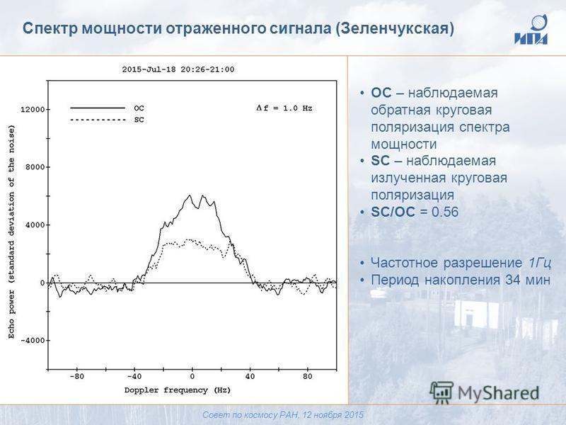 Спектр мощности отраженного сигнала (Зеленчукская) OC – наблюдаемая обратная круговая поляризация спектра мощности SC – наблюдаемая излученная круговая поляризация SC/OC = 0.56 Частотное разрешение 1Гц Период накопления 34 мин Совет по космосу РАН, 1