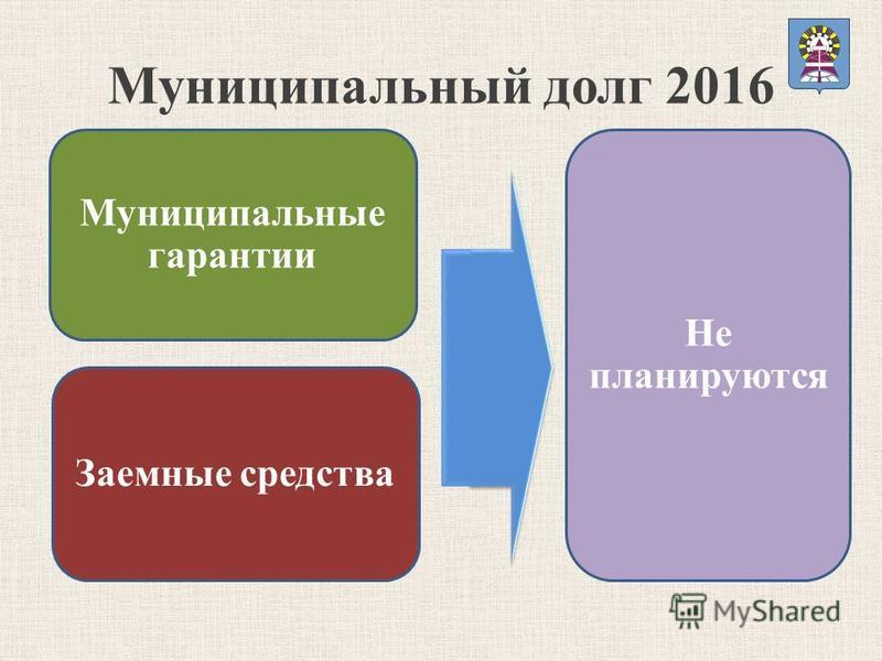 Муниципальный долг 2016 Муниципальные гарантии Заемные средства Не планируются