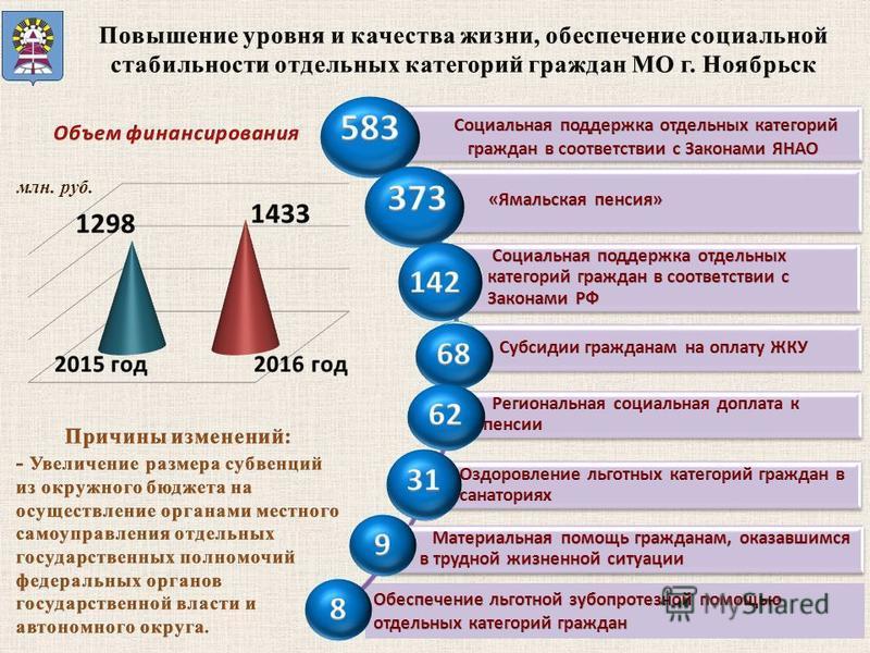 млн. руб.