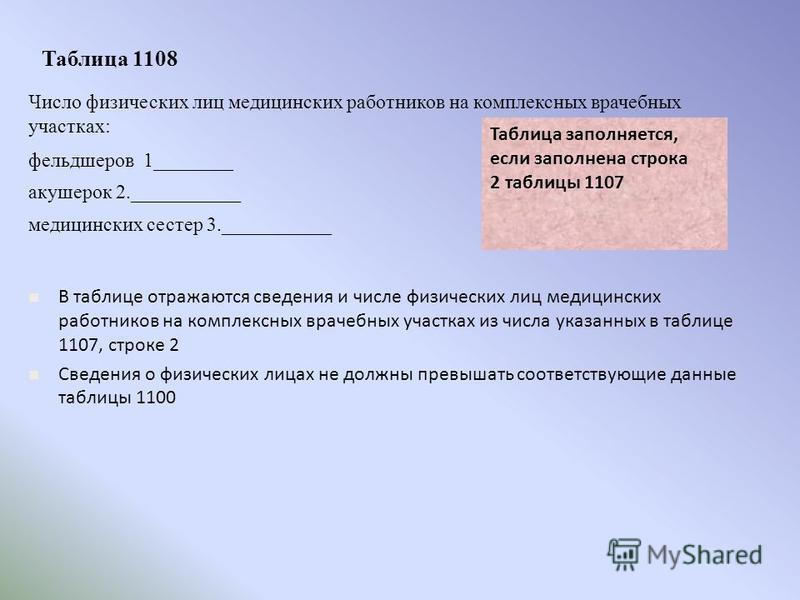 Таблица 1108 В таблице отражаются сведения и числе физических лиц медицинских работников на комплексных врачебных участках из числа указанных в таблице 1107, строке 2 Сведения о физических лицах не должны превышать соответствующие данные таблицы 1100