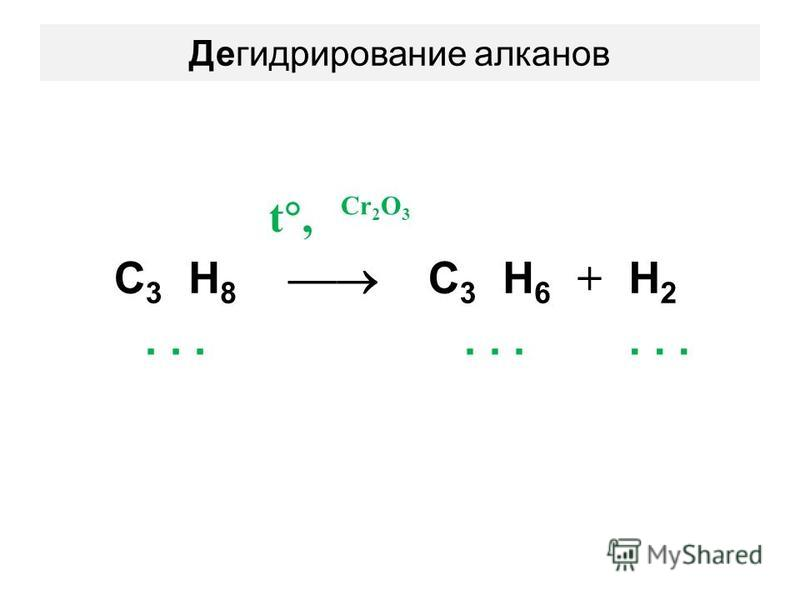 Дегидрирование алканов t, Cr 2 O 3 С3С3 Н8Н8 С3С3 Н6Н6 + Н2Н2...