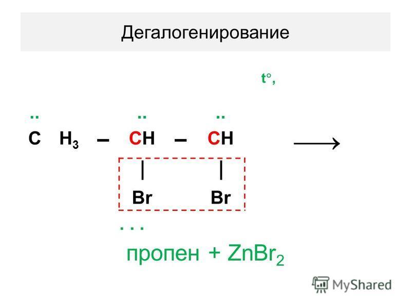 Дегалогенирование t,.. СH3H3 CНCН CHCH Br... пропен + ZnBr 2
